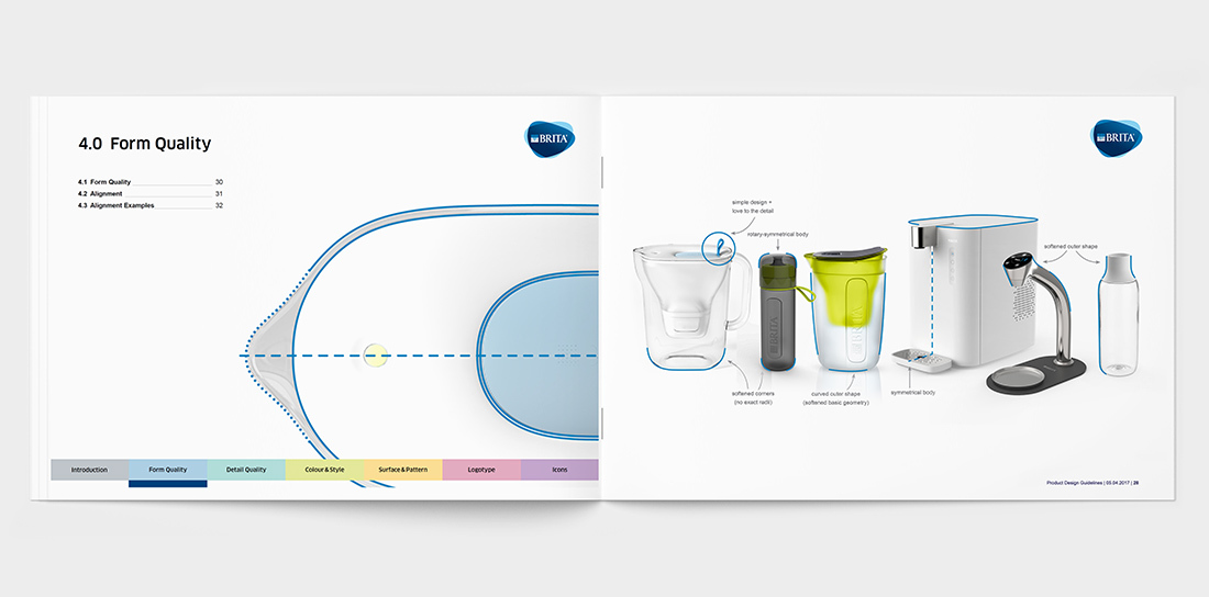 Big_wide_pearl-creative-industrial-design-for-brita-lead-agency-relationship-design-guide_1100x544